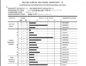 Assessment - Restore Behavioral Health